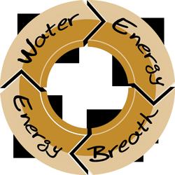 water Energy Breath Energy
